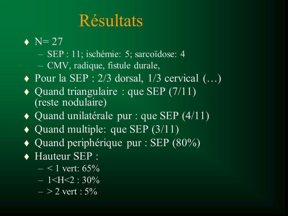 Résultats t N= 27 –SEP : 11; ischémie: 5; sarcoïdose: 4 –CMV, radique, fistule durale, t Pour la SEP : 2/3 dorsal, 1/3 cervical (…) t Quand triangulai