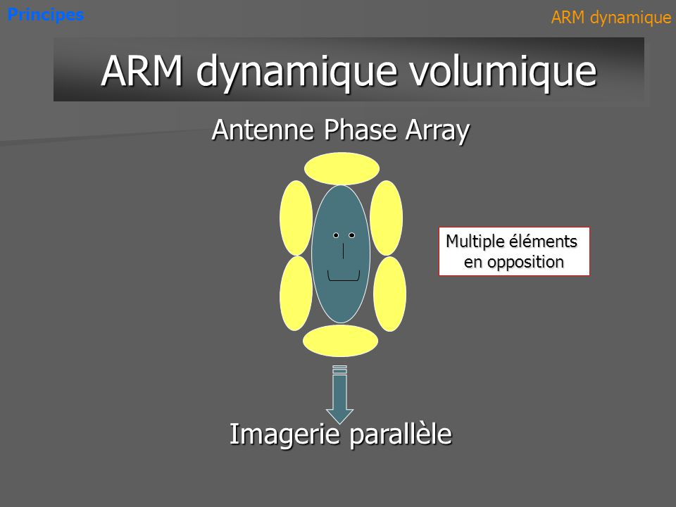 Antenne Phase Array Imagerie parallèle ARM dynamique volumique ARM dynamique Principes Multiple éléments en opposition