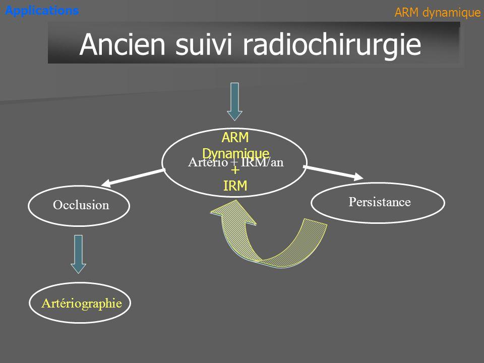 Suivi actuel radiochirurgie Occlusion Persistance Artério + IRM/an ARM Dynamique + IRM Artériographie Ancien suivi radiochirurgie Applications ARM dyn