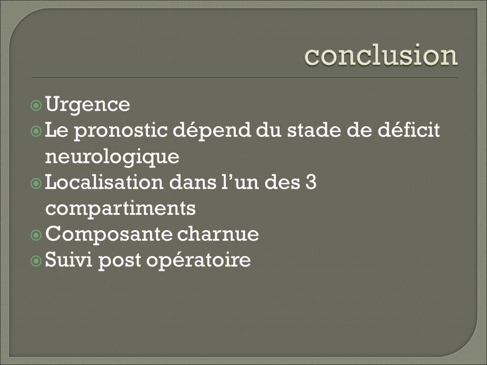 Urgence Le pronostic dépend du stade de déficit neurologique Localisation dans lun des 3 compartiments Composante charnue Suivi post opératoire