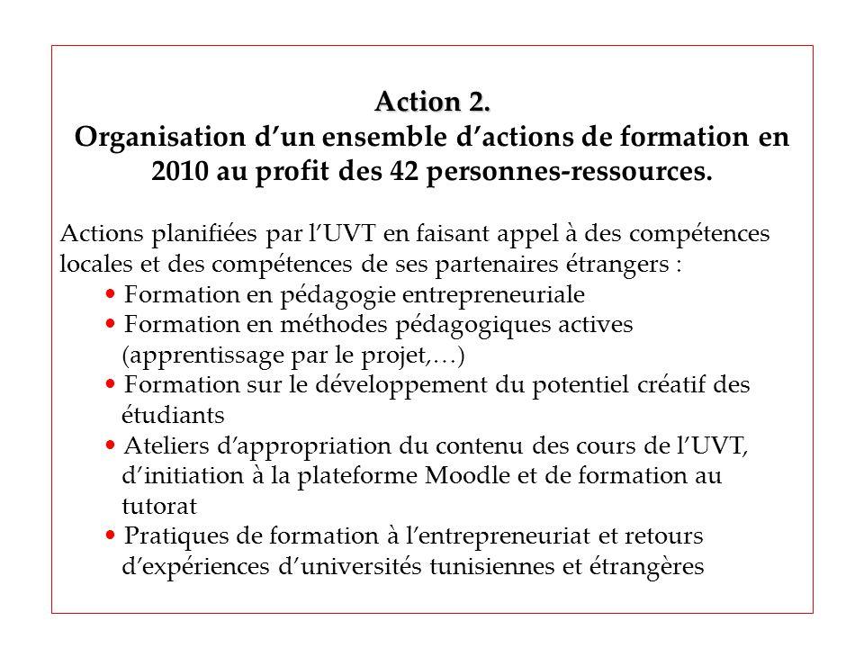 Action 2. Organisation dun ensemble dactions de formation en 2010 au profit des 42 personnes-ressources. Actions planifiées par lUVT en faisant appel