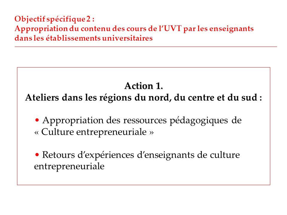 Action 1. Ateliers dans les régions du nord, du centre et du sud : Appropriation des ressources pédagogiques de « Culture entrepreneuriale » Retours d