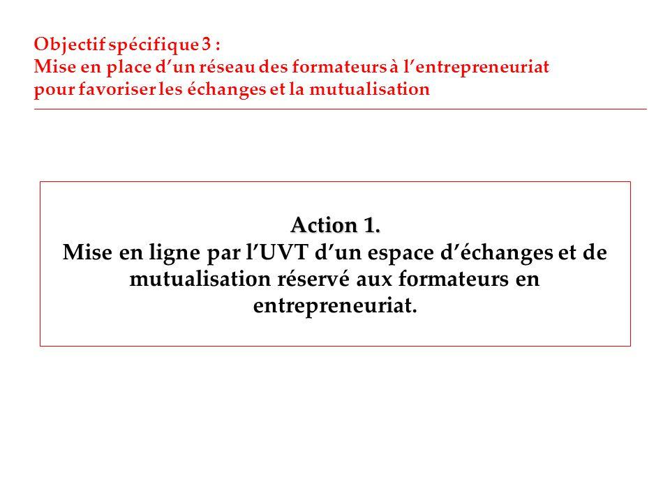 Objectif spécifique 3 : Mise en place dun réseau des formateurs à lentrepreneuriat pour favoriser les échanges et la mutualisation Action 1. Mise en l