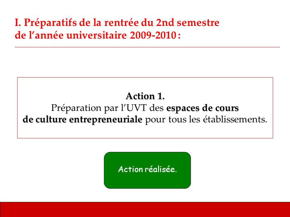 Voici à titre dexemple la plateforme de lInstitut Supérieur de lInformatique du Kef (Université de Jendouba) :
