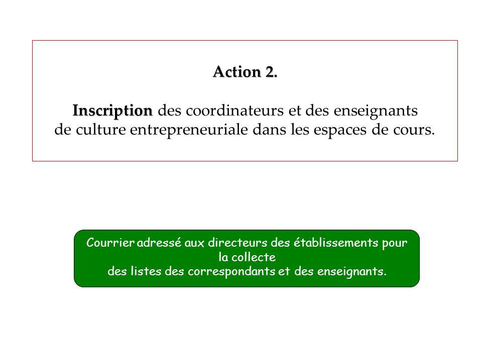 Action 2. Inscription Inscription des coordinateurs et des enseignants de culture entrepreneuriale dans les espaces de cours. Courrier adressé aux dir