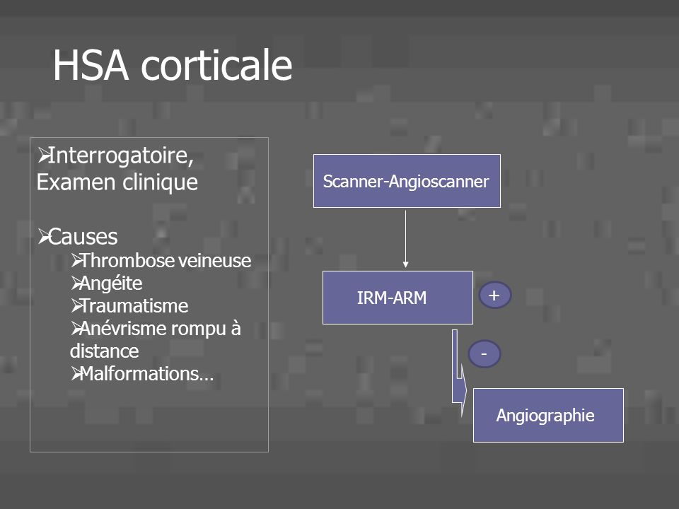 HSA corticale Scanner-Angioscanner IRM-ARM Angiographie Interrogatoire, Examen clinique Causes Thrombose veineuse Angéite Traumatisme Anévrisme rompu