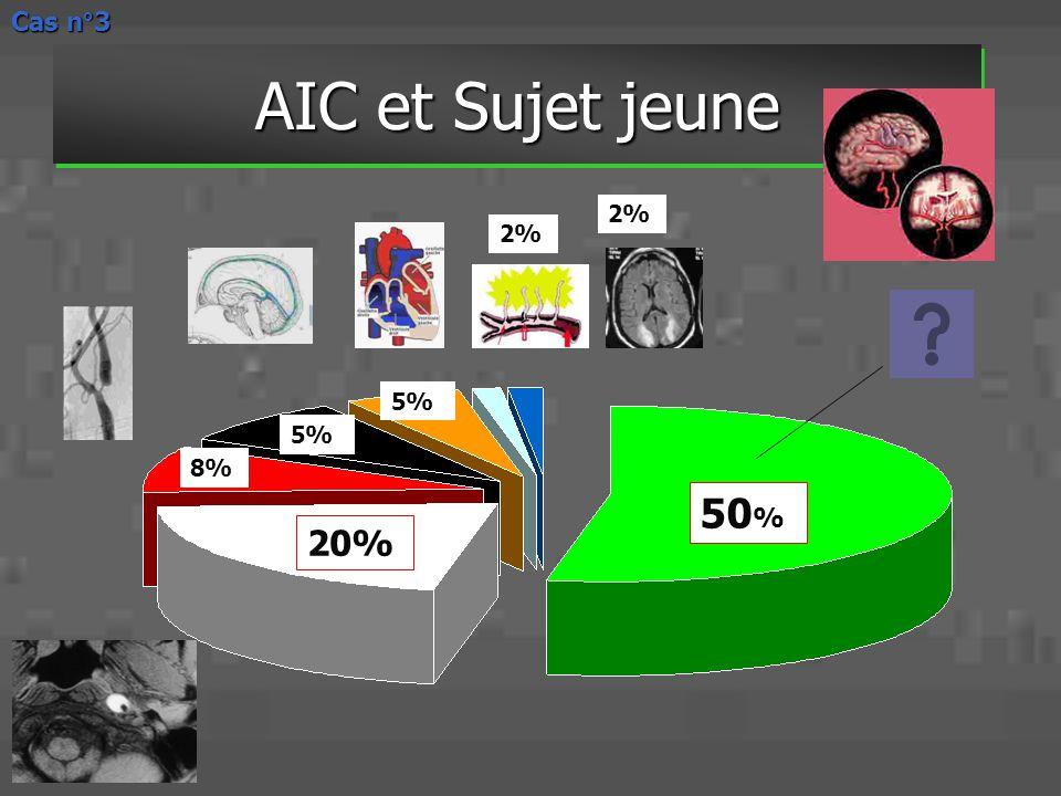 50 % 20% 8% 5% 2% Cas n°3 5% AIC et Sujet jeune
