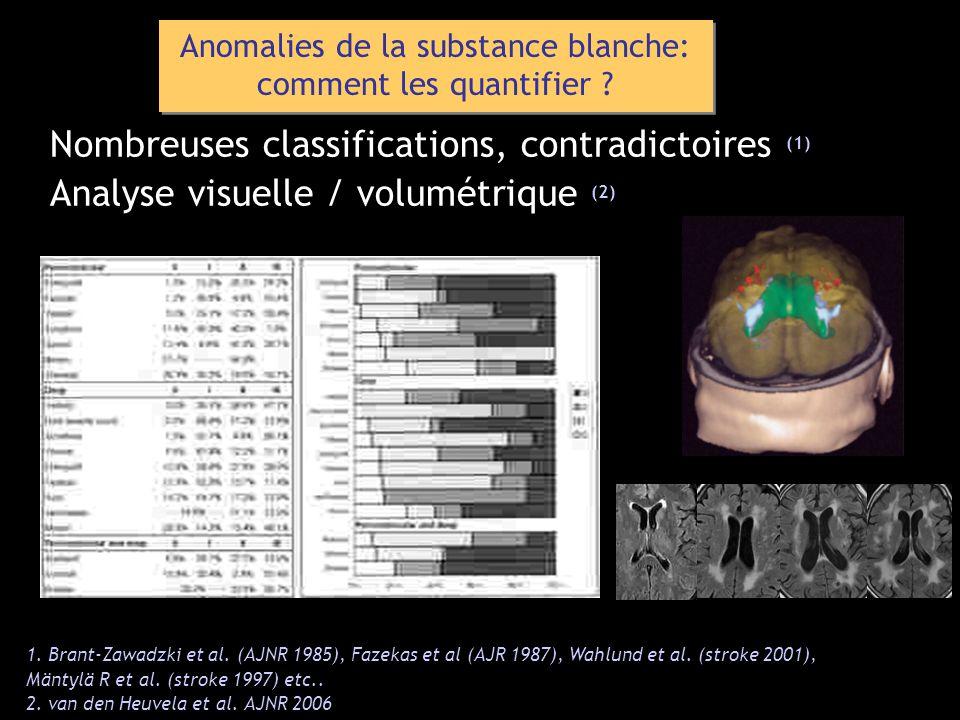Anomalies de la substance blanche: comment les quantifier ? Nombreuses classifications, contradictoires (1) Analyse visuelle / volumétrique (2) 1. Bra
