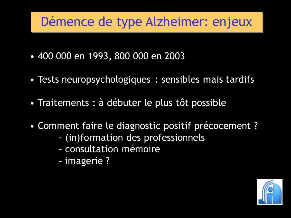 Démence de type Alzheimer: enjeux 400 000 en 1993, 800 000 en 2003 Tests neuropsychologiques : sensibles mais tardifs Traitements : à débuter le plus