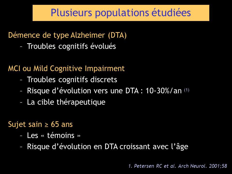 Plusieurs populations étudiées Démence de type Alzheimer (DTA) –Troubles cognitifs évolués MCI ou Mild Cognitive Impairment –Troubles cognitifs discre
