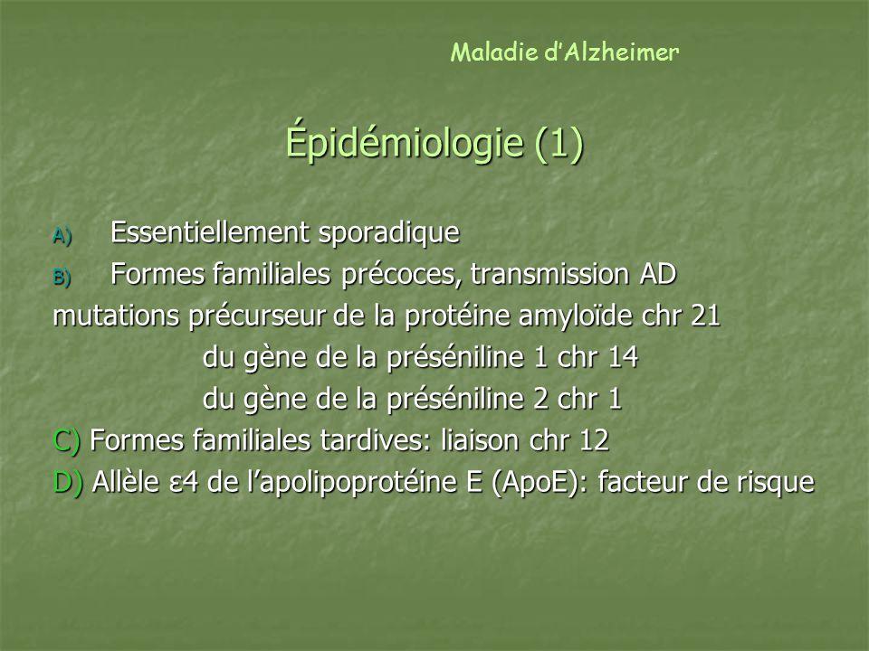 Épidémiologie (1) A) Essentiellement sporadique B) Formes familiales précoces, transmission AD mutations précurseur de la protéine amyloïde chr 21 du