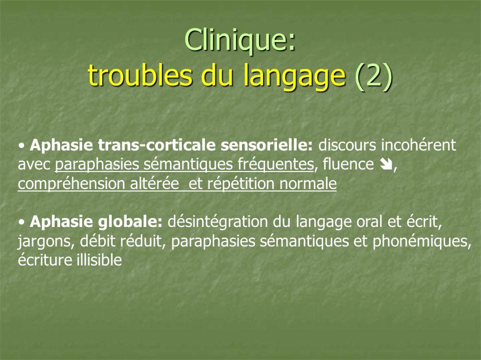 Clinique: troubles du langage (2) Aphasie trans-corticale sensorielle: discours incohérent avec paraphasies sémantiques fréquentes, fluence, compréhen