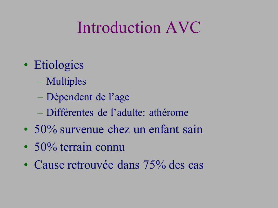 Introduction AVC Etiologies –Multiples –Dépendent de lage –Différentes de ladulte: athérome 50% survenue chez un enfant sain 50% terrain connu Cause retrouvée dans 75% des cas