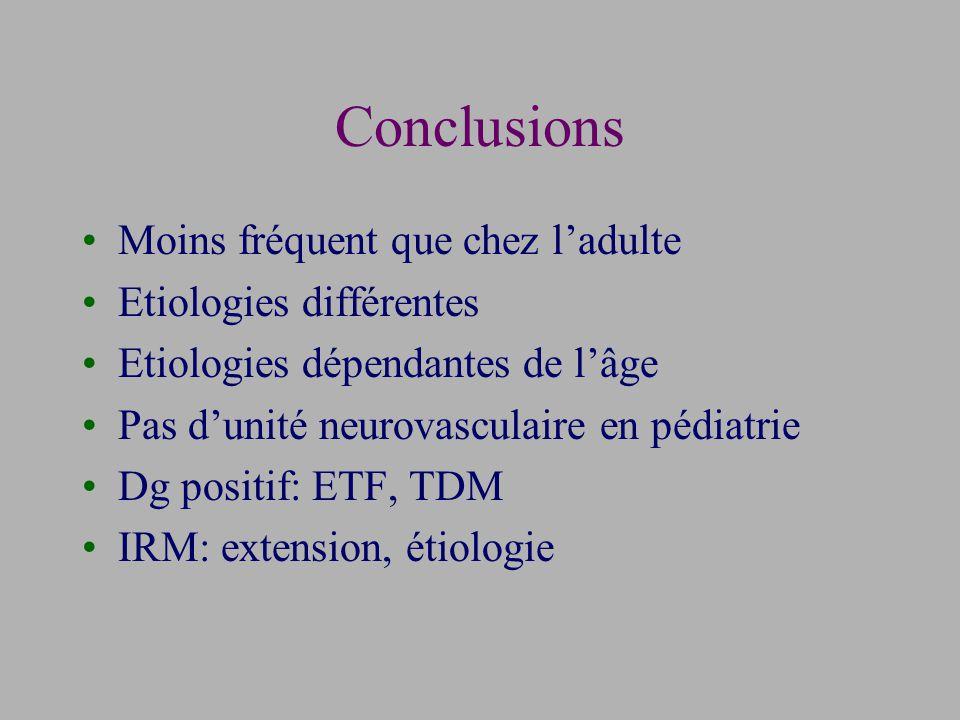 Conclusions Moins fréquent que chez ladulte Etiologies différentes Etiologies dépendantes de lâge Pas dunité neurovasculaire en pédiatrie Dg positif: ETF, TDM IRM: extension, étiologie