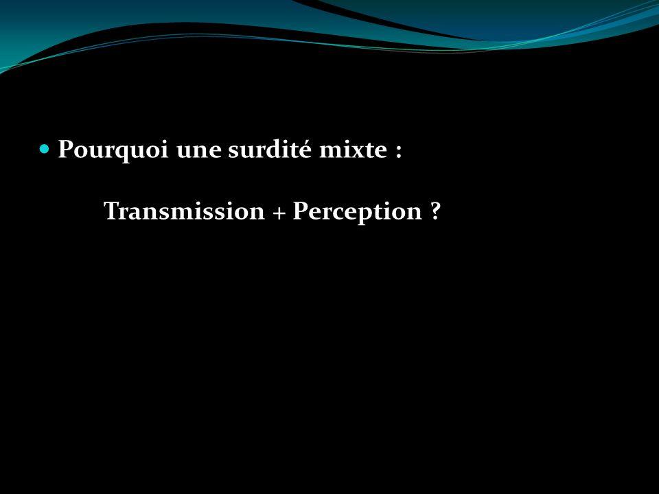 Pourquoi une surdité mixte : Transmission + Perception ?