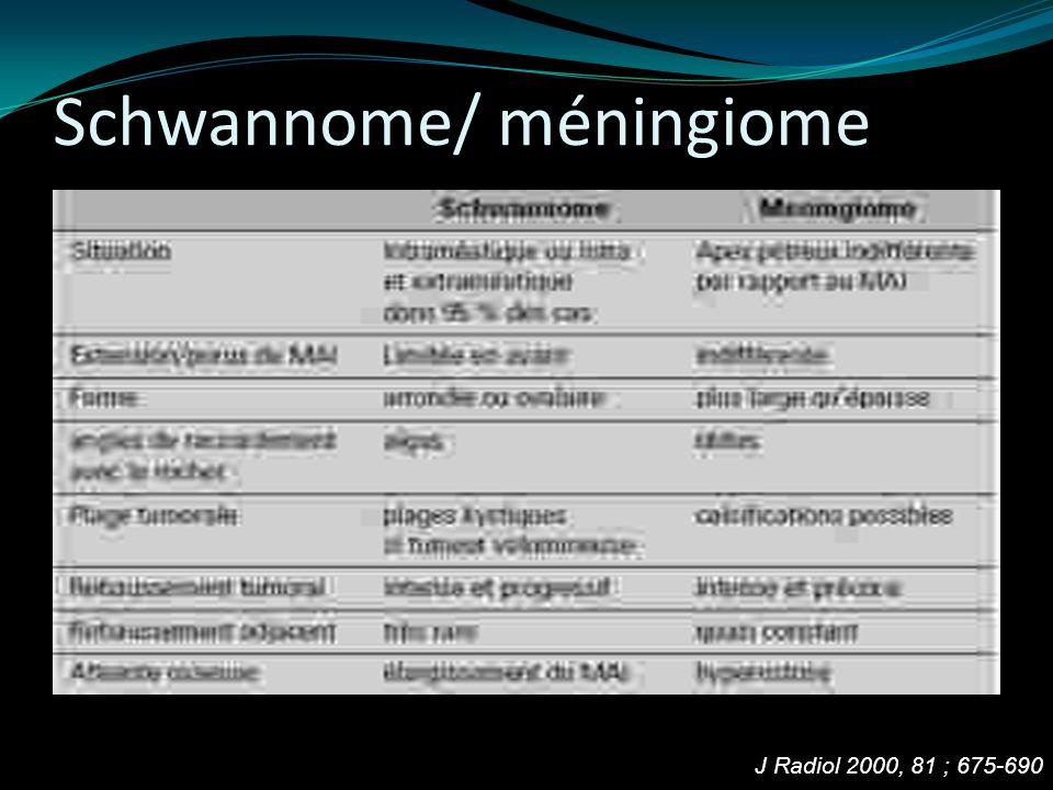 Schwannome/ méningiome J Radiol 2000, 81 ; 675-690