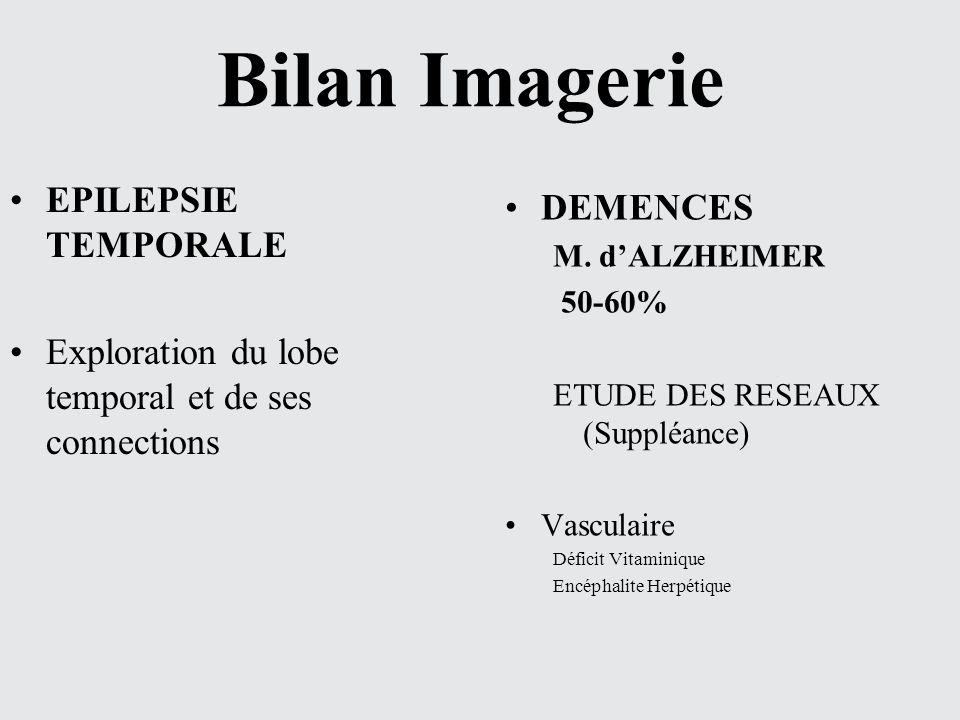 Bilan Imagerie DEMENCES M. dALZHEIMER 50-60% ETUDE DES RESEAUX (Suppléance) Vasculaire Déficit Vitaminique Encéphalite Herpétique EPILEPSIE TEMPORALE