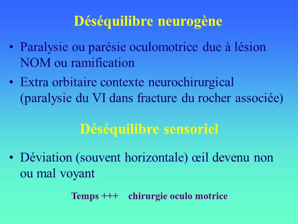 Déséquilibre neurogène Paralysie ou parésie oculomotrice due à lésion NOM ou ramification Extra orbitaire contexte neurochirurgical (paralysie du VI d