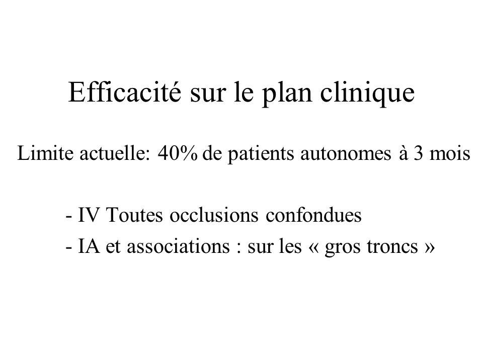 Efficacité sur le plan clinique Limite actuelle: 40% de patients autonomes à 3 mois - IV Toutes occlusions confondues - IA et associations : sur les « gros troncs »