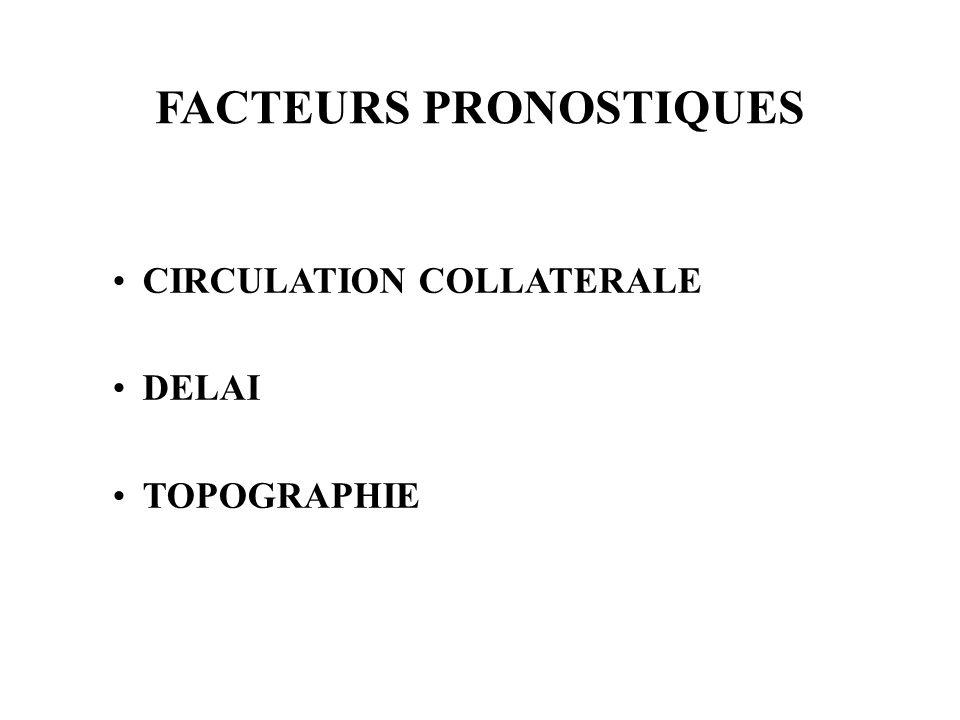 FACTEURS PRONOSTIQUES CIRCULATION COLLATERALE DELAI TOPOGRAPHIE