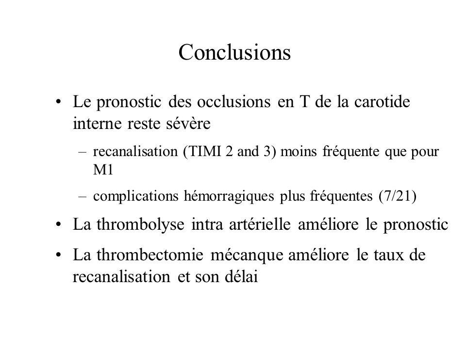 Conclusions Le pronostic des occlusions en T de la carotide interne reste sévère –recanalisation (TIMI 2 and 3) moins fréquente que pour M1 –complications hémorragiques plus fréquentes (7/21) La thrombolyse intra artérielle améliore le pronostic La thrombectomie mécanque améliore le taux de recanalisation et son délai
