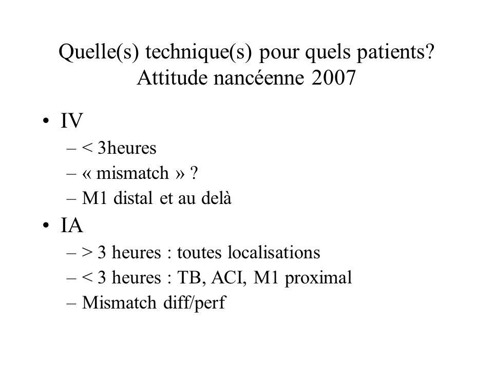 Quelle(s) technique(s) pour quels patients.Attitude nancéenne 2007 IV –< 3heures –« mismatch » .