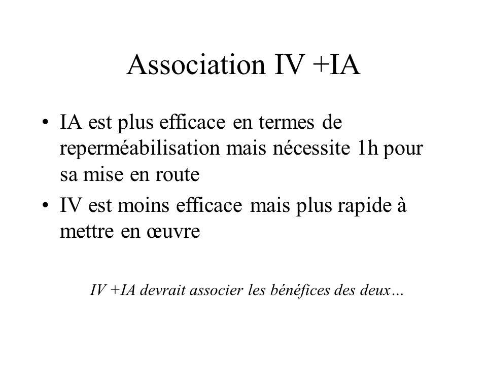 Association IV +IA IA est plus efficace en termes de reperméabilisation mais nécessite 1h pour sa mise en route IV est moins efficace mais plus rapide à mettre en œuvre IV +IA devrait associer les bénéfices des deux…