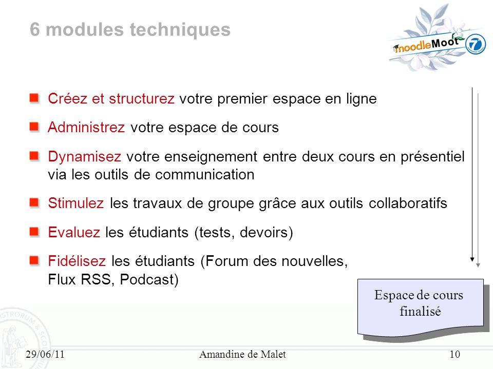 29/06/11Amandine de Malet10 6 modules techniques Créez et structurez votre premier espace en ligne Administrez votre espace de cours Dynamisez votre e