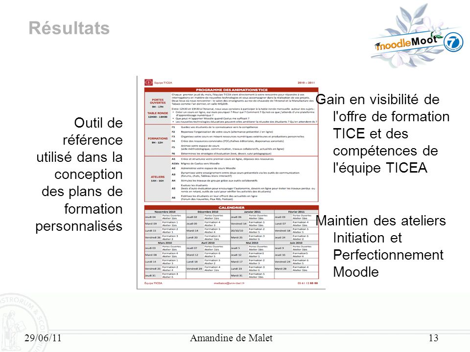 29/06/11Amandine de Malet13 Résultats Outil de référence utilisé dans la conception des plans de formation personnalisés Gain en visibilité de l'offre