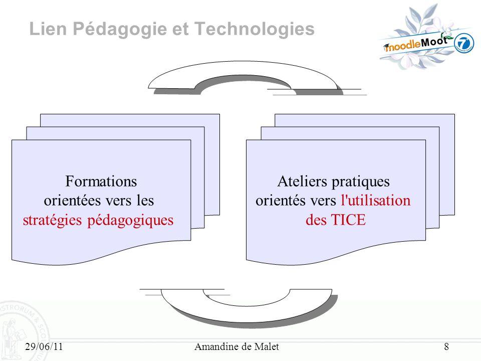29/06/11Amandine de Malet8 Lien Pédagogie et Technologies Formations orientées vers les stratégies pédagogiques Ateliers pratiques orientés vers l'uti