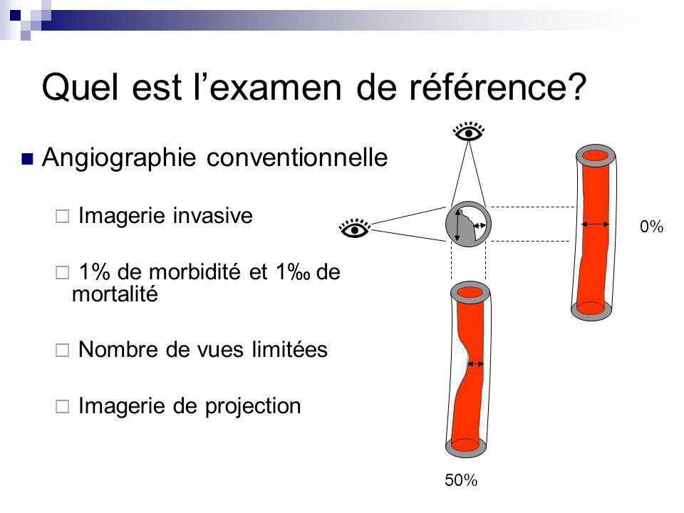 Quel est lexamen de référence? Angiographie conventionnelle Imagerie invasive 1% de morbidité et 1 de mortalité Nombre de vues limitées Imagerie de pr