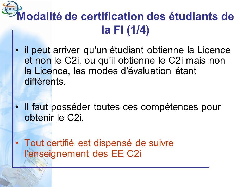 Certificat Informatique et Internet Modalité de certification des étudiants de la FI (1/3) Formation/préparation à la certification –Une partie présentielle ; –Une partie distancielle (à travers la plate forme C2i) ; –des devoirs en ligne : sept devoirs sont proposés aux candidats et évalués séparément.