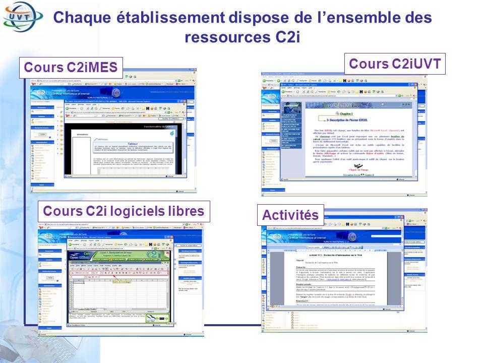 Certificat Informatique et Internet Chaque établissement dispose de lensemble des ressources C2i Cours C2iMES Cours C2iUVT Cours C2i logiciels libres