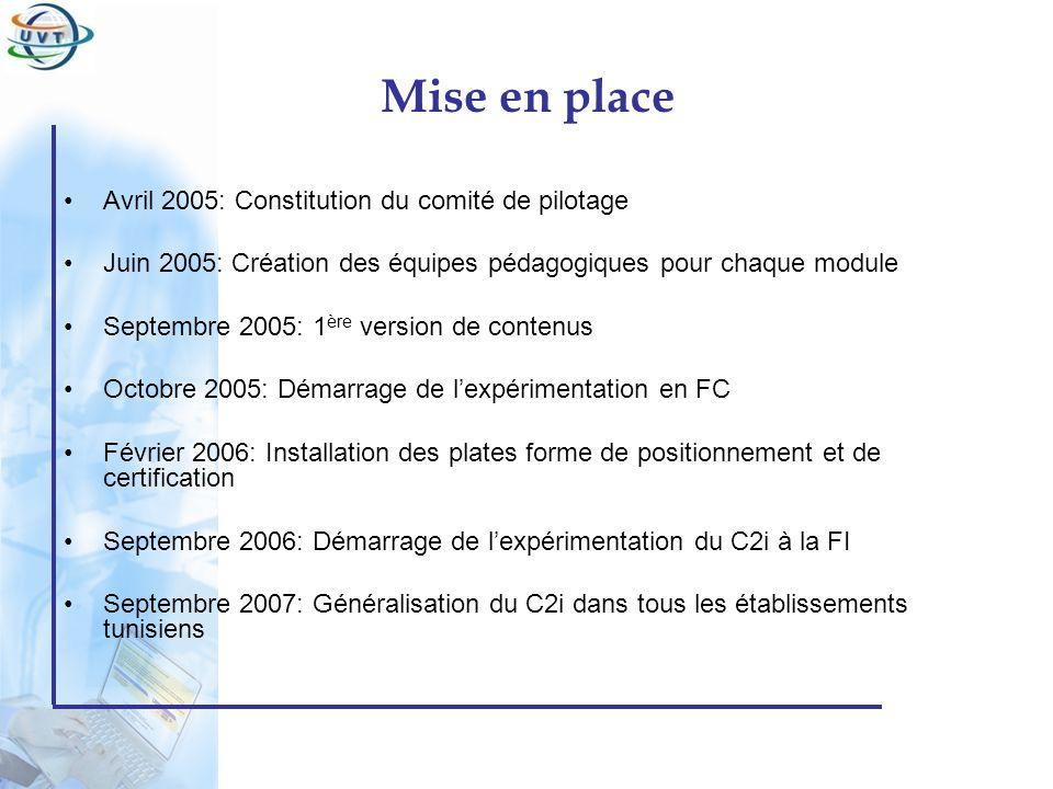 Certificat Informatique et Internet Mise en place Avril 2005: Constitution du comité de pilotage Juin 2005: Création des équipes pédagogiques pour cha