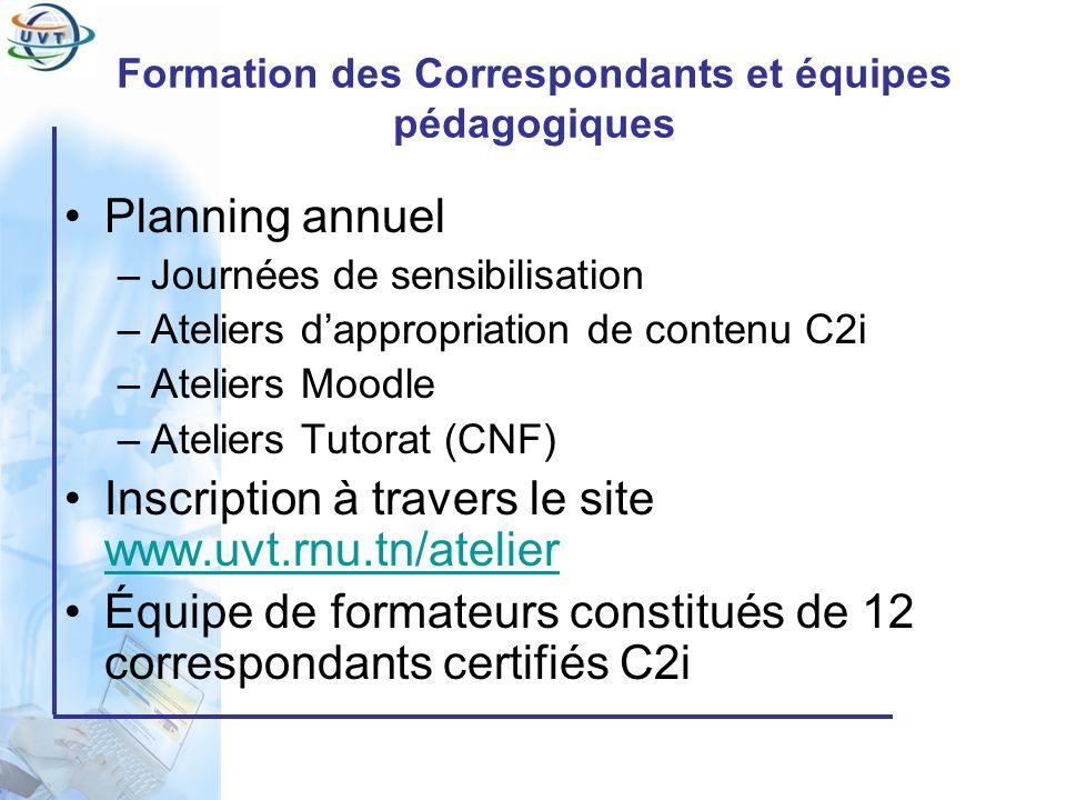 Certificat Informatique et Internet Formation des Correspondants et équipes pédagogiques Planning annuel –Journées de sensibilisation –Ateliers dappro