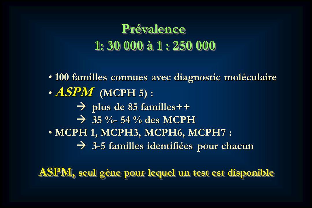 Prévalence 1: 30 000 à 1 : 250 000 Prévalence 100 familles connues avec diagnostic moléculaire 100 familles connues avec diagnostic moléculaire ASPM (MCPH 5) : ASPM (MCPH 5) : plus de 85 familles++ plus de 85 familles++ 35 %- 54 % des MCPH 35 %- 54 % des MCPH MCPH 1, MCPH3, MCPH6, MCPH7 : MCPH 1, MCPH3, MCPH6, MCPH7 : 3-5 familles identifiées pour chacun 3-5 familles identifiées pour chacun ASPM, seul gène pour lequel un test est disponible