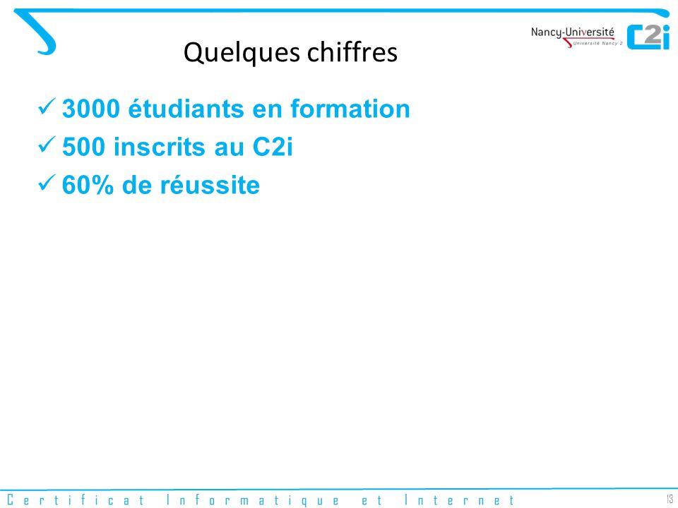 13 Quelques chiffres 3000 étudiants en formation 500 inscrits au C2i 60% de réussite