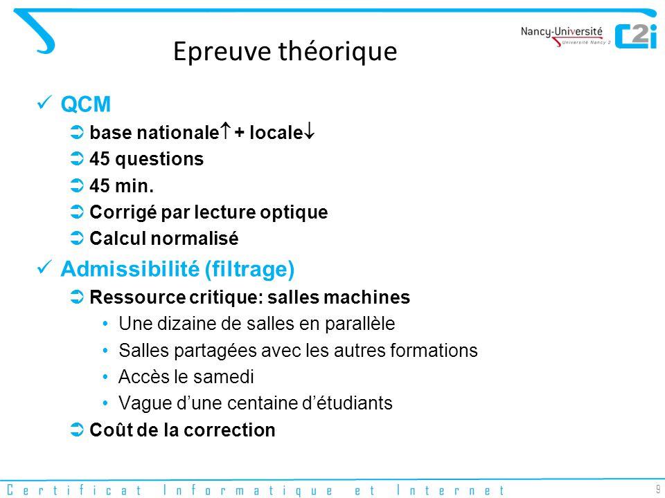 9 Epreuve théorique QCM base nationale + locale 45 questions 45 min.