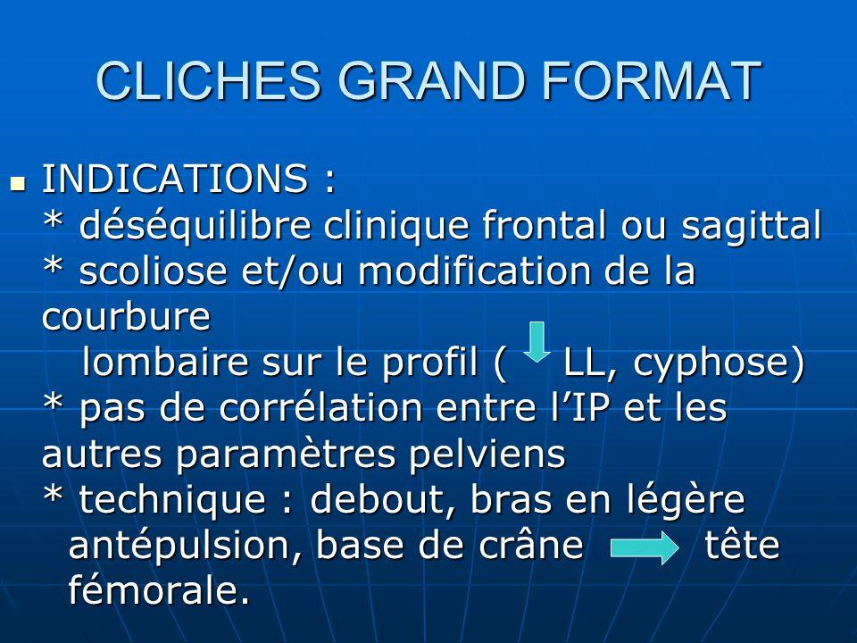 CLICHES GRAND FORMAT INDICATIONS : * déséquilibre clinique frontal ou sagittal * scoliose et/ou modification de la courbure lombaire sur le profil ( L