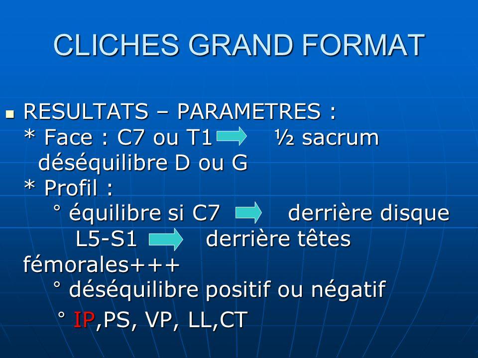 CLICHES GRAND FORMAT RESULTATS – PARAMETRES : * Face : C7 ou T1 ½ sacrum déséquilibre D ou G * Profil : ° équilibre si C7 derrière disque L5-S1 derrière têtes fémorales+++ ° déséquilibre positif ou négatif RESULTATS – PARAMETRES : * Face : C7 ou T1 ½ sacrum déséquilibre D ou G * Profil : ° équilibre si C7 derrière disque L5-S1 derrière têtes fémorales+++ ° déséquilibre positif ou négatif ° IP,PS, VP, LL,CT ° IP,PS, VP, LL,CT