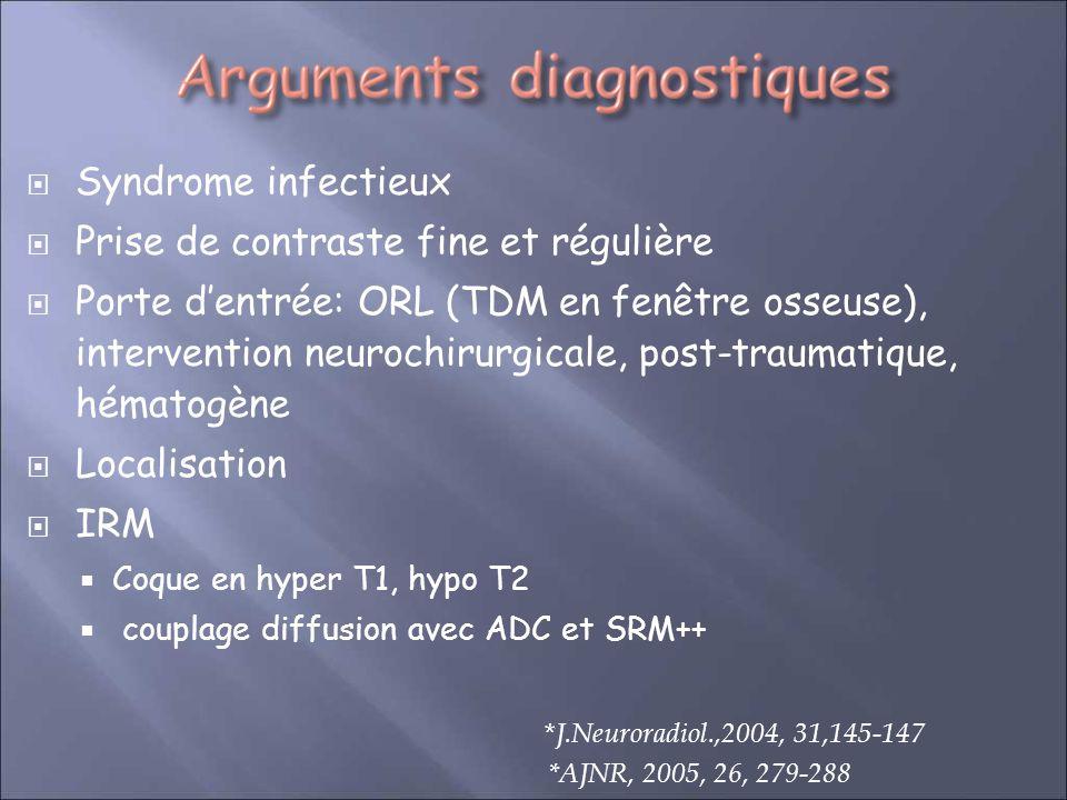 Syndrome infectieux Prise de contraste fine et régulière Porte dentrée: ORL (TDM en fenêtre osseuse), intervention neurochirurgicale, post-traumatique, hématogène Localisation IRM Coque en hyper T1, hypo T2 couplage diffusion avec ADC et SRM++ * J.Neuroradiol.,2004, 31,145-147 *AJNR, 2005, 26, 279-288