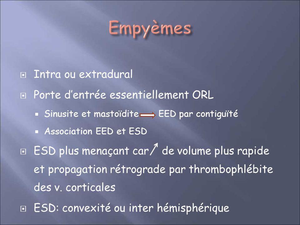 Intra ou extradural Porte dentrée essentiellement ORL Sinusite et mastoïdite EED par contiguïté Association EED et ESD ESD plus menaçant car de volume