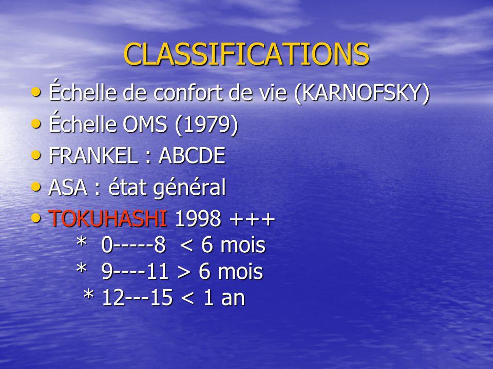 CLASSIFICATIONS Échelle de confort de vie (KARNOFSKY) Échelle de confort de vie (KARNOFSKY) Échelle OMS (1979) Échelle OMS (1979) FRANKEL : ABCDE FRAN