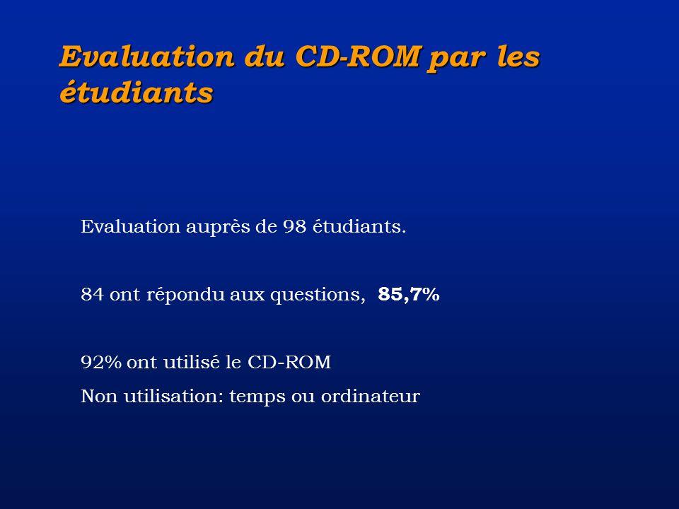 Evaluation auprès de 98 étudiants.