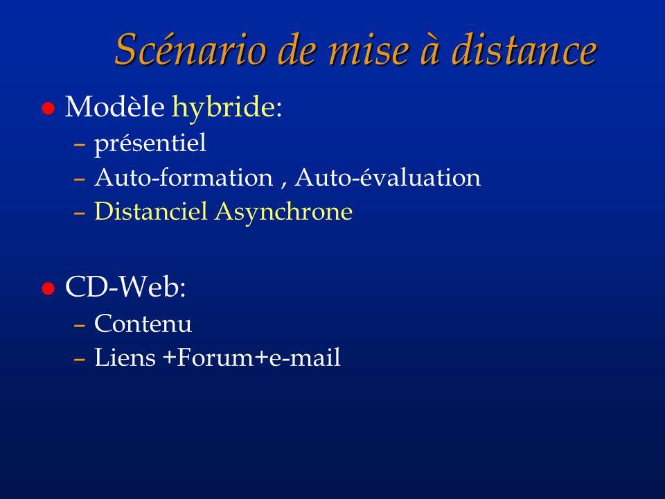 Scénario de mise à distance l Modèle hybride: –présentiel –Auto-formation, Auto-évaluation –Distanciel Asynchrone l CD-Web: –Contenu –Liens +Forum+e-mail