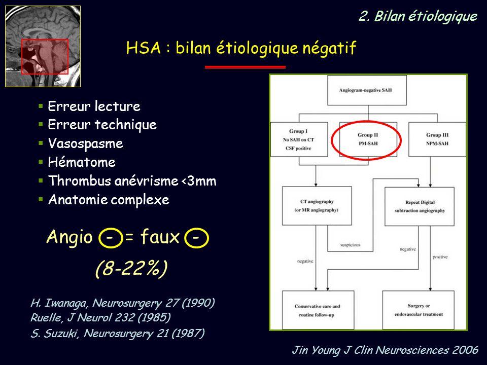 Erreur lecture Erreur technique Vasospasme Hématome Thrombus anévrisme <3mm Anatomie complexe H. Iwanaga, Neurosurgery 27 (1990) Ruelle, J Neurol 232