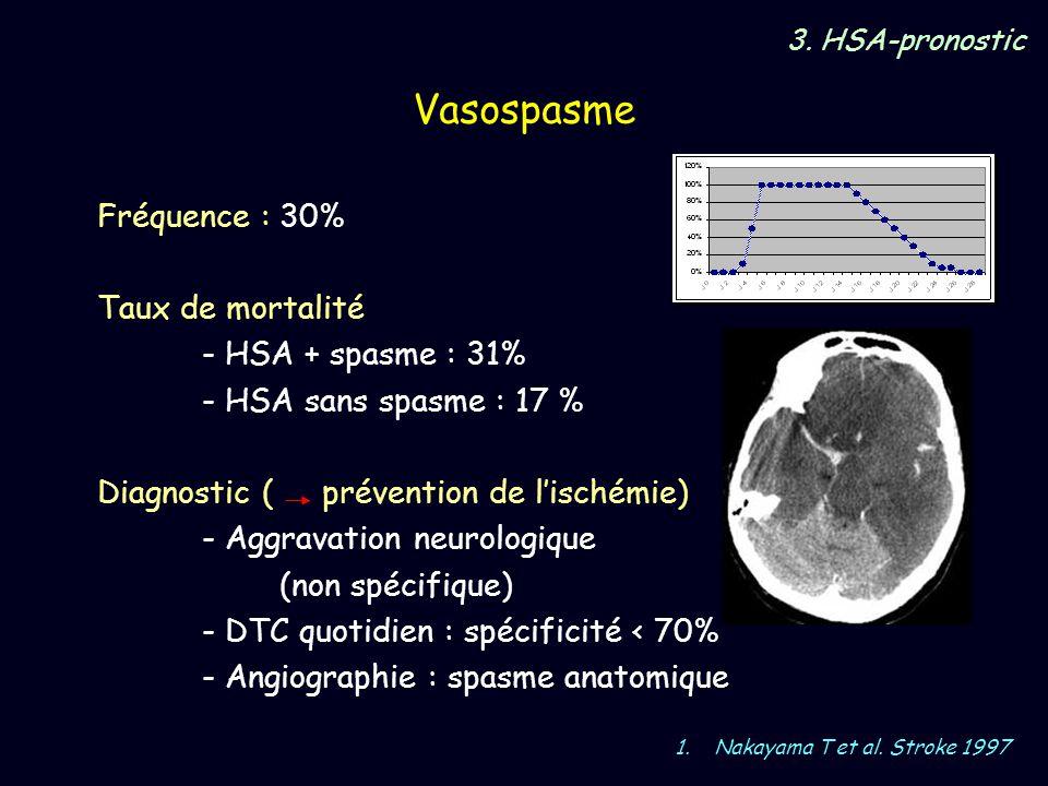 3. HSA-pronostic 1.Nakayama T et al. Stroke 1997 Vasospasme Fréquence : 30% Taux de mortalité - HSA + spasme : 31% - HSA sans spasme : 17 % Diagnostic