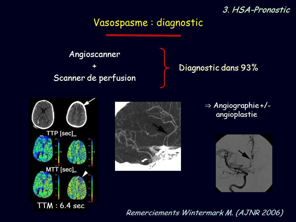 3. HSA-Pronostic Vasospasme : diagnostic Angioscanner + Scanner de perfusion Diagnostic dans 93% Remerciements Wintermark M. (AJNR 2006) Angiographie
