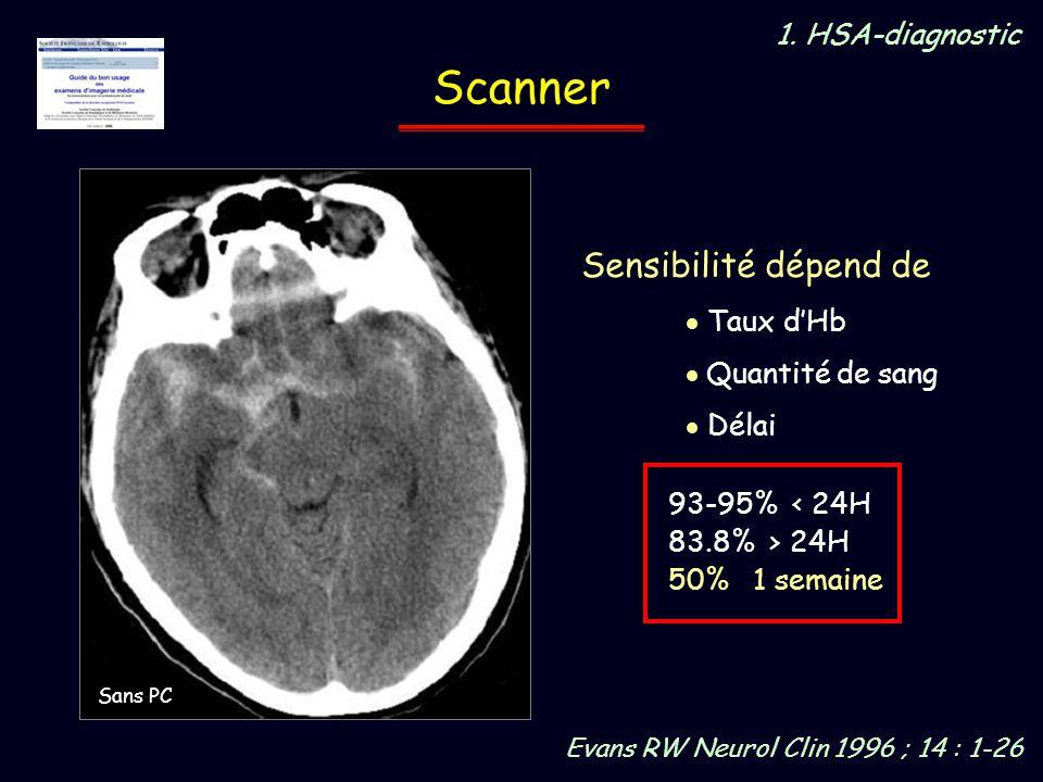 Scanner 1. HSA-diagnostic Sensibilité dépend de Taux dHb Quantité de sang Délai 93-95% < 24H 83.8% > 24H 50% 1 semaine Sans PC Evans RW Neurol Clin 19
