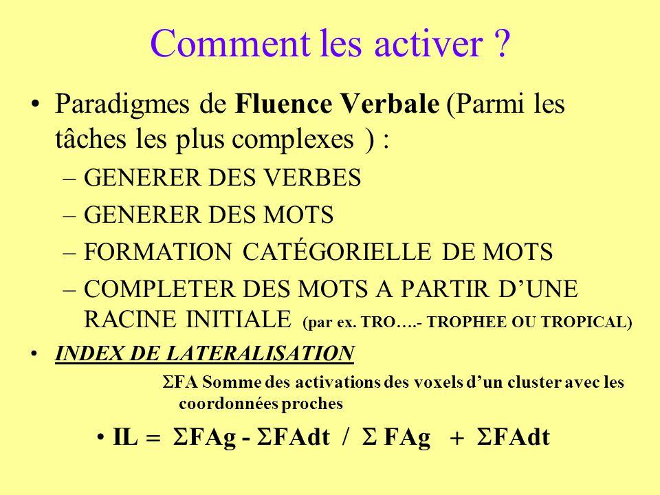 Comment les activer ? Paradigmes de Fluence Verbale (Parmi les tâches les plus complexes ) : –GENERER DES VERBES –GENERER DES MOTS –FORMATION CATÉGORI
